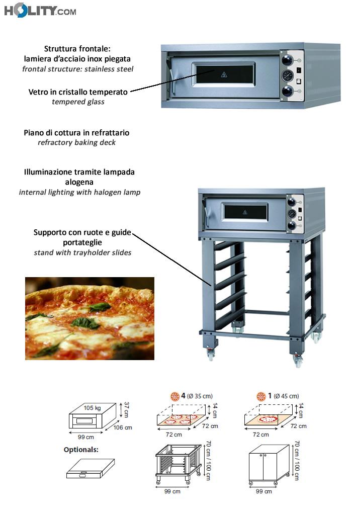 Forno elettrico per pizzeria h14703 for Cottura pizza forno elettrico