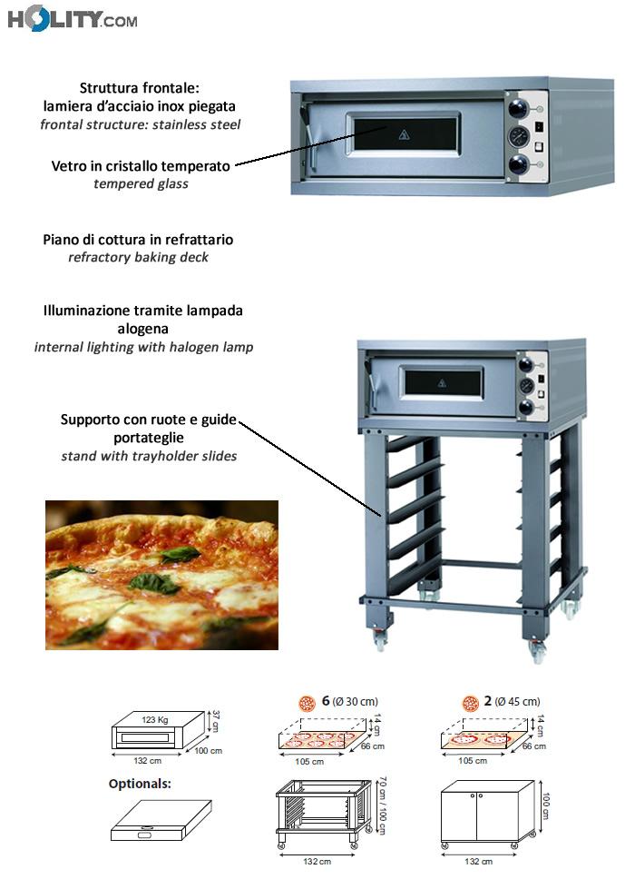 Cerchi forno elettrico per pizzeria h14707 - Forno elettrico per pizze ...