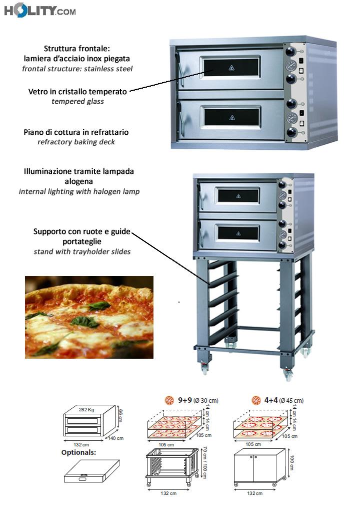 Forno elettrico per pizzeria h14710