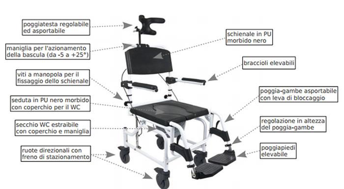 Cerchi carrozzina da doccia basculante h8916 ampia scelta - Carrozzina per bagno disabili ...